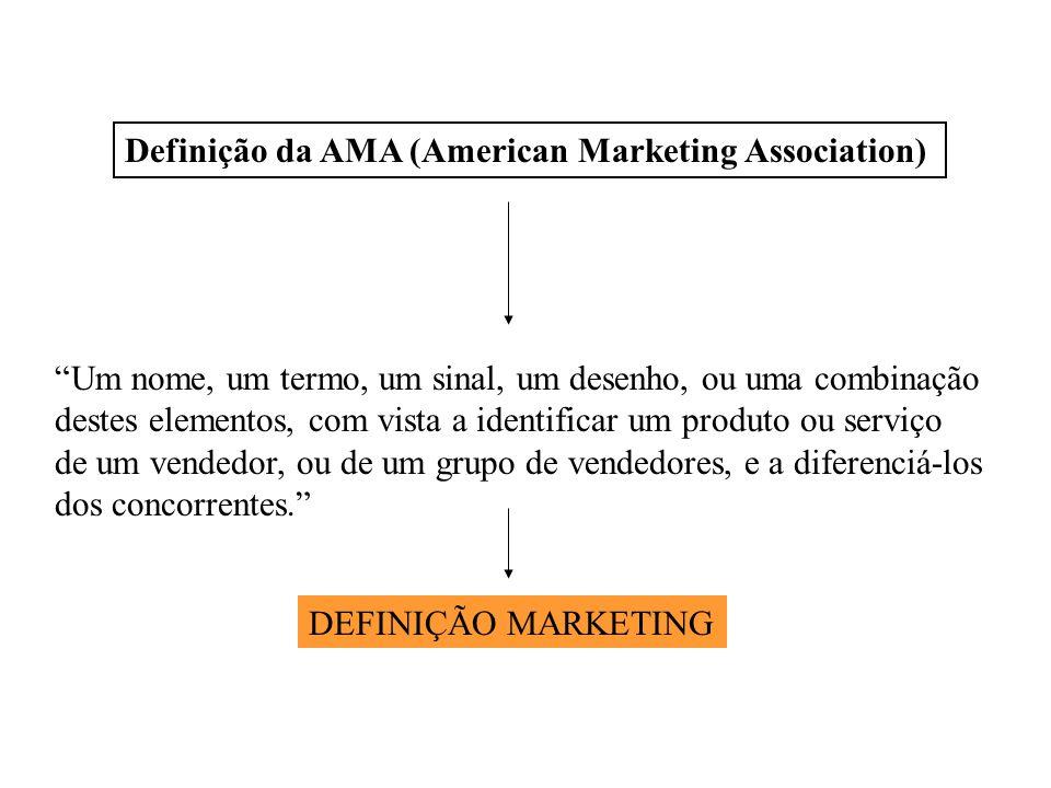 Definição da AMA (American Marketing Association) Um nome, um termo, um sinal, um desenho, ou uma combinação destes elementos, com vista a identificar um produto ou serviço de um vendedor, ou de um grupo de vendedores, e a diferenciá-los dos concorrentes. DEFINIÇÃO MARKETING