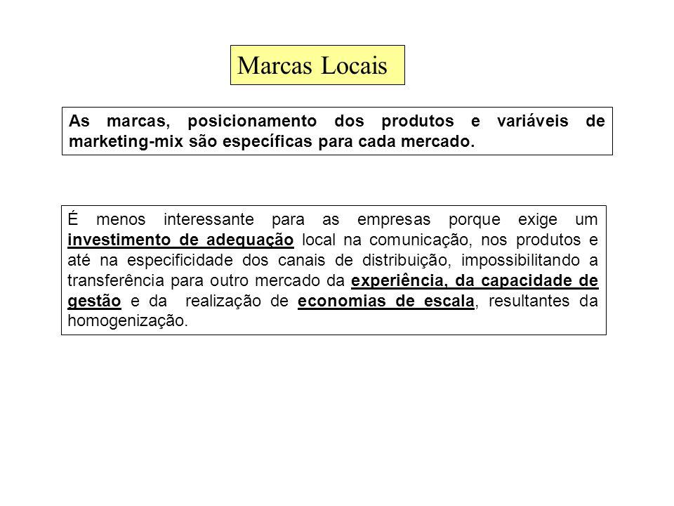 Marcas Locais As marcas, posicionamento dos produtos e variáveis de marketing-mix são específicas para cada mercado.