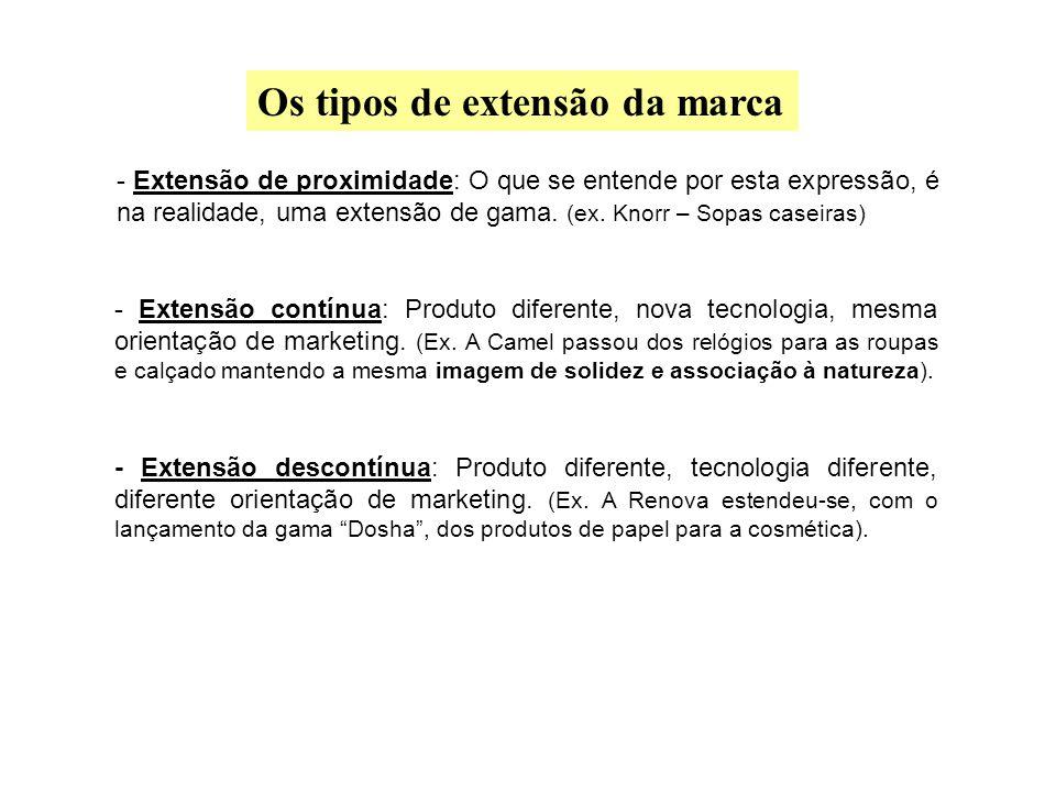 Os tipos de extensão da marca - Extensão de proximidade: O que se entende por esta expressão, é na realidade, uma extensão de gama.