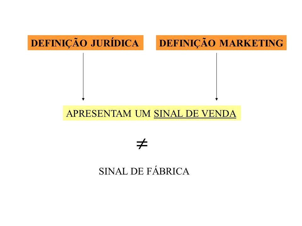 DEFINIÇÃO JURÍDICADEFINIÇÃO MARKETING APRESENTAM UM SINAL DE VENDA  SINAL DE FÁBRICA