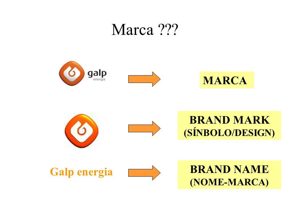 A extensão da marca - Consiste em utilizar a mesma marca para produtos diferentes.