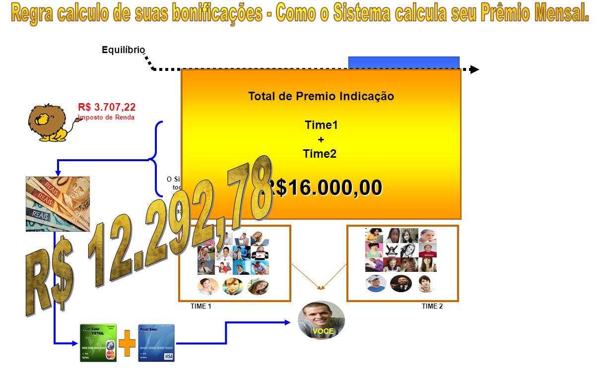 TIME 1TIME 2 VOCE R$ 8.000,00 Prêmio Indicação O Sistema no mês de calculo Computa todas as pessoas que entraram no seu TIME 1, seja direto ou indiret
