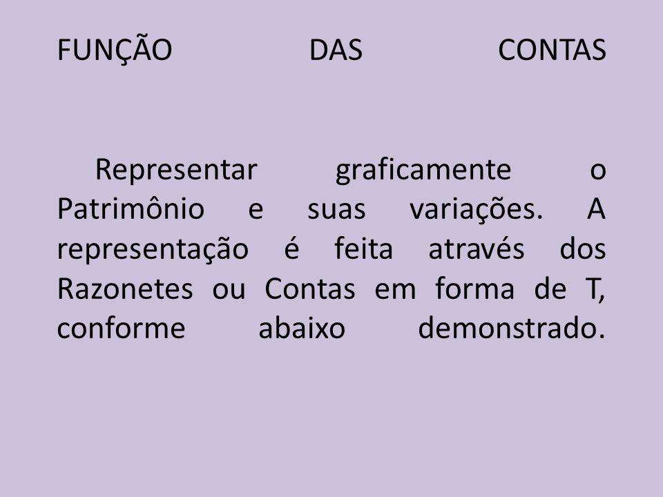 FUNÇÃO DAS CONTAS Representar graficamente o Patrimônio e suas variações. A representação é feita através dos Razonetes ou Contas em forma de T, confo