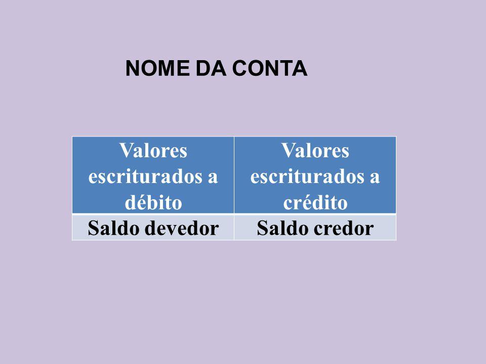 Valores escriturados a débito Valores escriturados a crédito Saldo devedorSaldo credor NOME DA CONTA