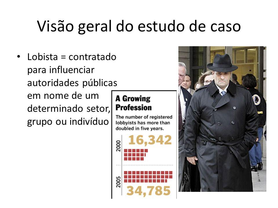 Visão geral do estudo de caso • Lobista = contratado para influenciar autoridades públicas em nome de um determinado setor, grupo ou indivíduo