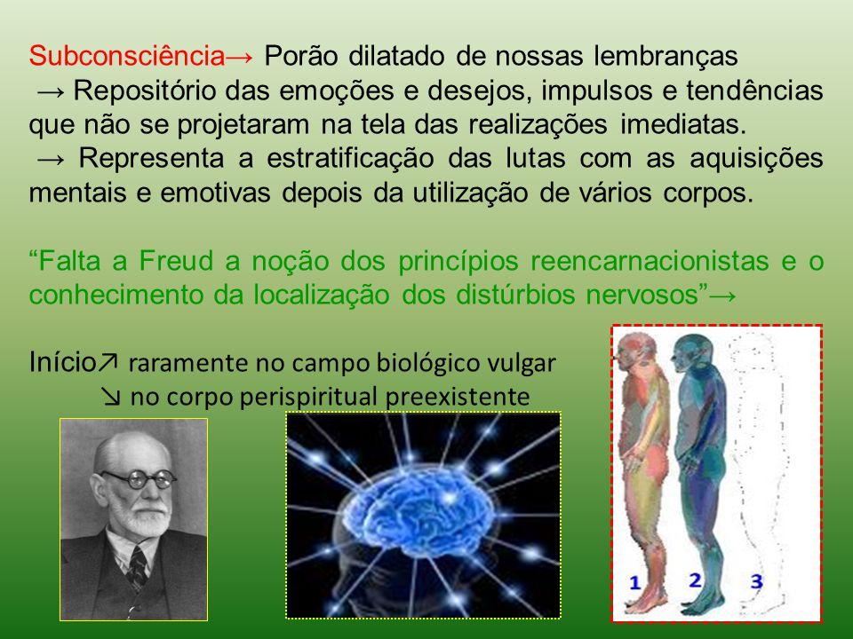Subconsciência→ Porão dilatado de nossas lembranças → Repositório das emoções e desejos, impulsos e tendências que não se projetaram na tela das reali