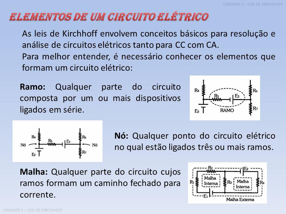 UNIDADE 5 – LEIS DE KIRCHHOFF  Um circuito admite um único sentido da corrente para um único ramo.