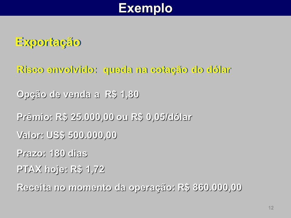 12Exemplo PTAX hoje: R$ 1,72 Receita no momento da operação: R$ 860.000,00 Risco envolvido: queda na cotação do dólar Prazo: 180 dias Valor: US$ 500.000,00 Prêmio: R$ 25.000,00 ou R$ 0,05/dólar Exportação Opção de venda a R$ 1,80