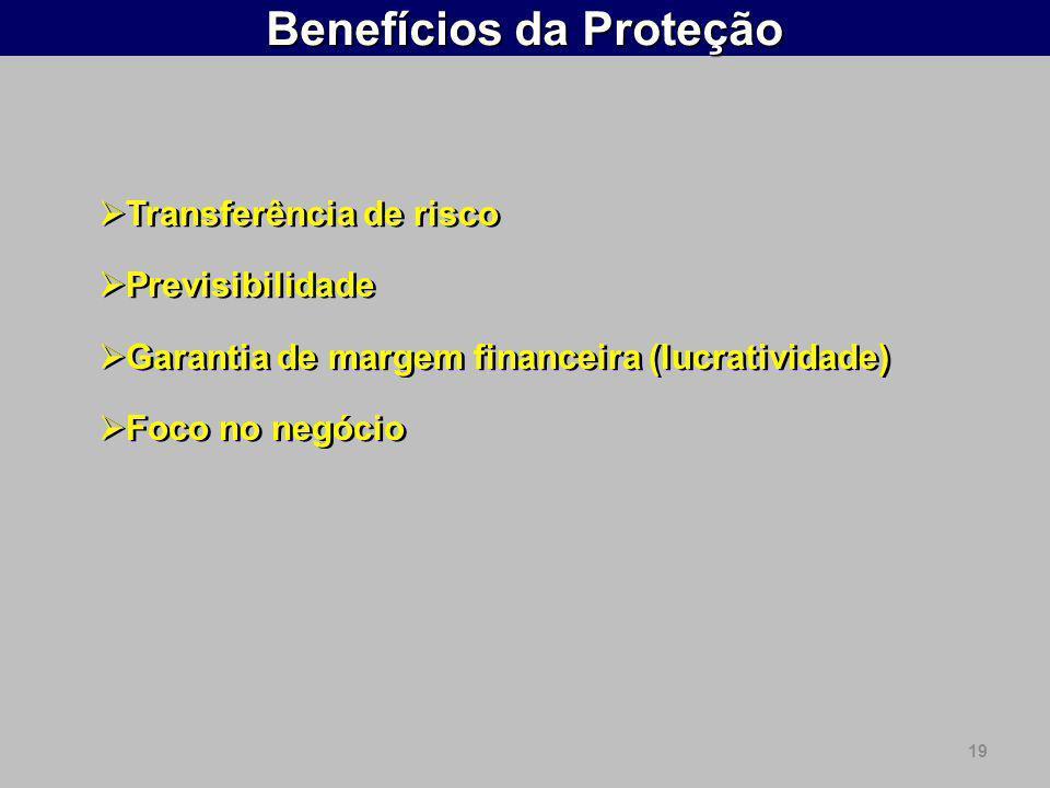 19 Benefícios da Proteção  Transferência de risco  Previsibilidade  Garantia de margem financeira (lucratividade)  Foco no negócio  Transferência de risco  Previsibilidade  Garantia de margem financeira (lucratividade)  Foco no negócio
