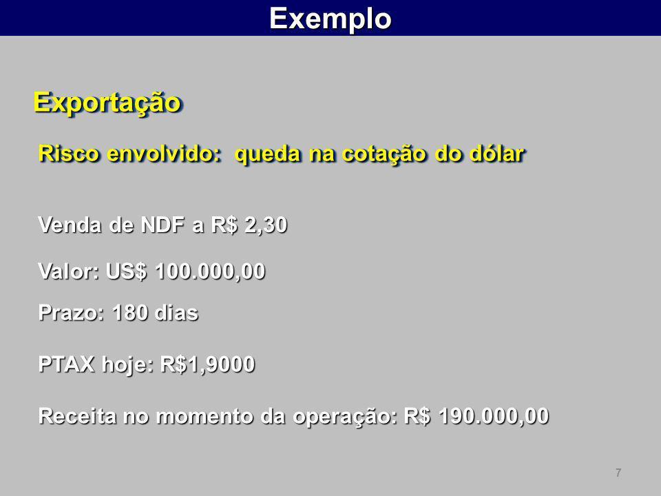 7Exemplo PTAX hoje: R$1,9000 Receita no momento da operação: R$ 190.000,00 Prazo: 180 dias Valor: US$ 100.000,00 Venda de NDF a R$ 2,30 ExportaçãoExportação Risco envolvido: queda na cotação do dólar