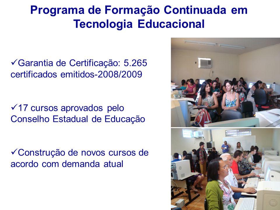 Programa de Formação Continuada em Tecnologia Educacional  Garantia de Certificação: 5.265 certificados emitidos-2008/2009  17 cursos aprovados pelo Conselho Estadual de Educação  Construção de novos cursos de acordo com demanda atual