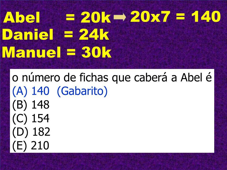 Abel = 20k Daniel = 24k Manuel = 30k 20x7 = 140 o número de fichas que caberá a Abel é (A) 140 (Gabarito) (B) 148 (C) 154 (D) 182 (E) 210