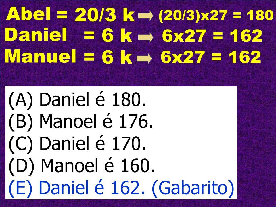 Abel Daniel Manuel = 20/3 k = 6 k (20/3)x27 = 180 6x27 = 162 (A) Daniel é 180. (B) Manoel é 176. (C) Daniel é 170. (D) Manoel é 160. (E) Daniel é 162.