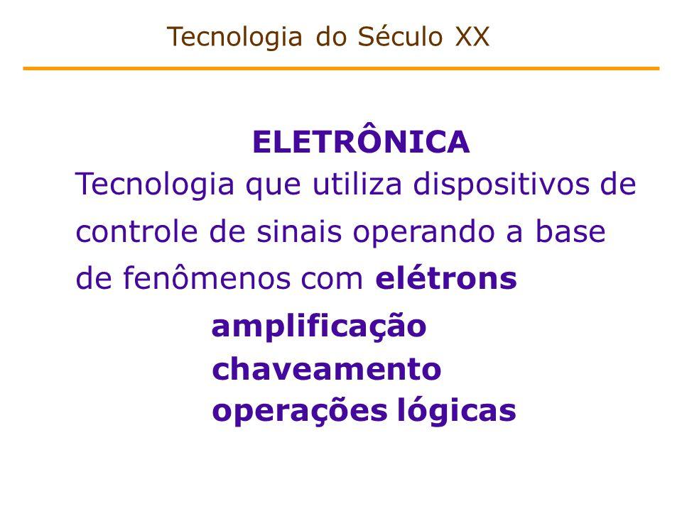 ELETRÔNICA Tecnologia que utiliza dispositivos de controle de sinais operando a base de fenômenos com elétrons amplificação chaveamento operações lógicas Tecnologia do Século XX