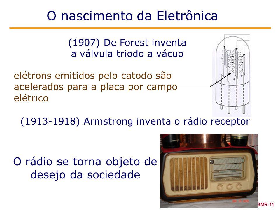 (1907) De Forest inventa a válvula triodo a vácuo (1913-1918) Armstrong inventa o rádio receptor elétrons emitidos pelo catodo são acelerados para a placa por campo elétrico O rádio se torna objeto de desejo da sociedade SMR-11 O nascimento da Eletrônica