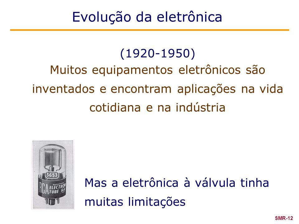 (1920-1950) Muitos equipamentos eletrônicos são inventados e encontram aplicações na vida cotidiana e na indústria Mas a eletrônica à válvula tinha muitas limitações SMR-12 Evolução da eletrônica