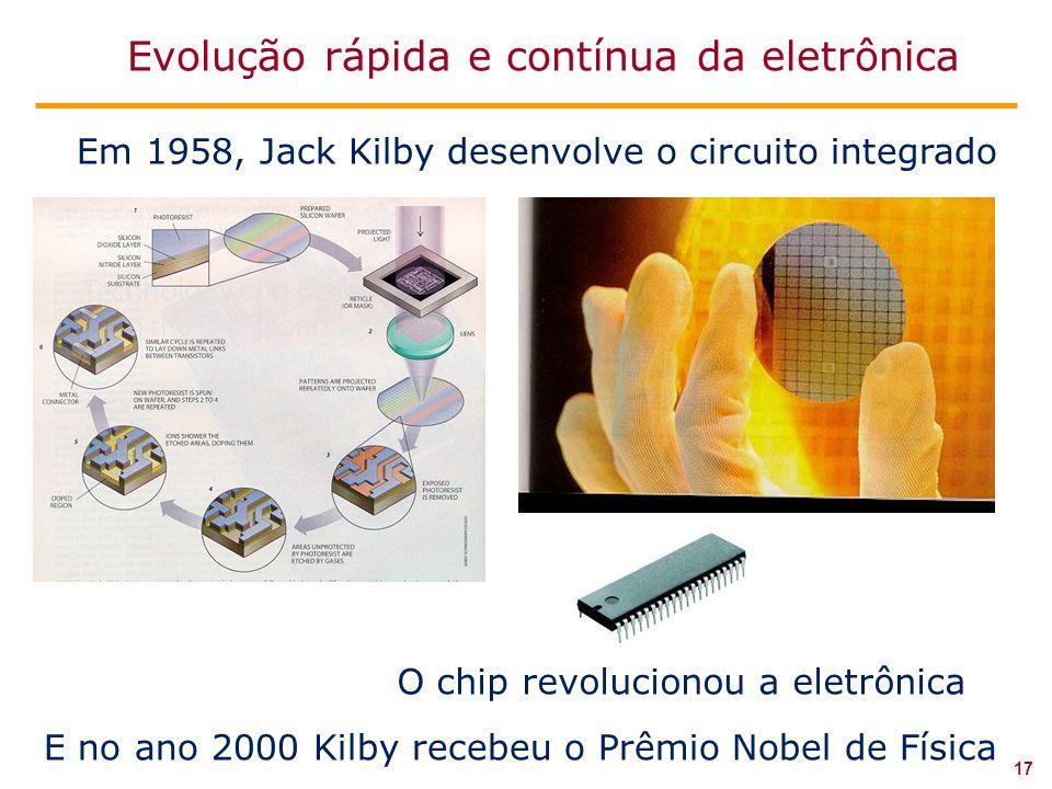 17 Evolução rápida e contínua da eletrônica Em 1958, Jack Kilby desenvolve o circuito integrado O chip revolucionou a eletrônica E no ano 2000 Kilby recebeu o Prêmio Nobel de Física