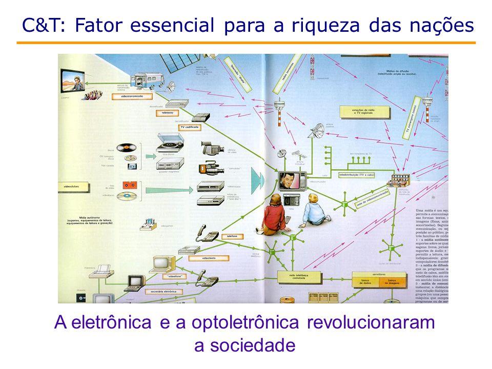 A eletrônica e a optoletrônica revolucionaram a sociedade C&T: Fator essencial para a riqueza das nações