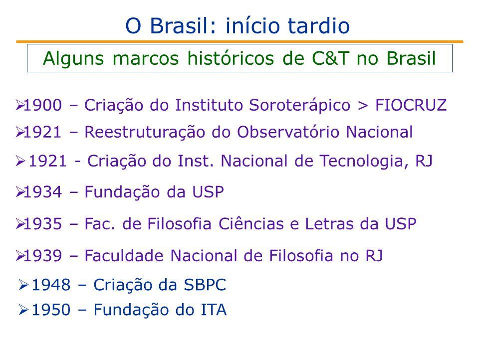 Alguns marcos históricos de C&T no Brasil  1900 – Criação do Instituto Soroterápico > FIOCRUZ  1921 – Reestruturação do Observatório Nacional  1921 - Criação do Inst.