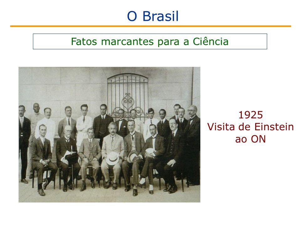 1925 Visita de Einstein ao ON Fatos marcantes para a Ciência O Brasil