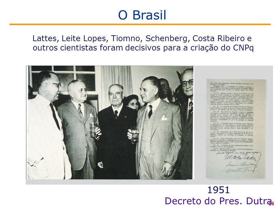 Lattes, Leite Lopes, Tiomno, Schenberg, Costa Ribeiro e outros cientistas foram decisivos para a criação do CNPq O Brasil 26 1951 Decreto do Pres.