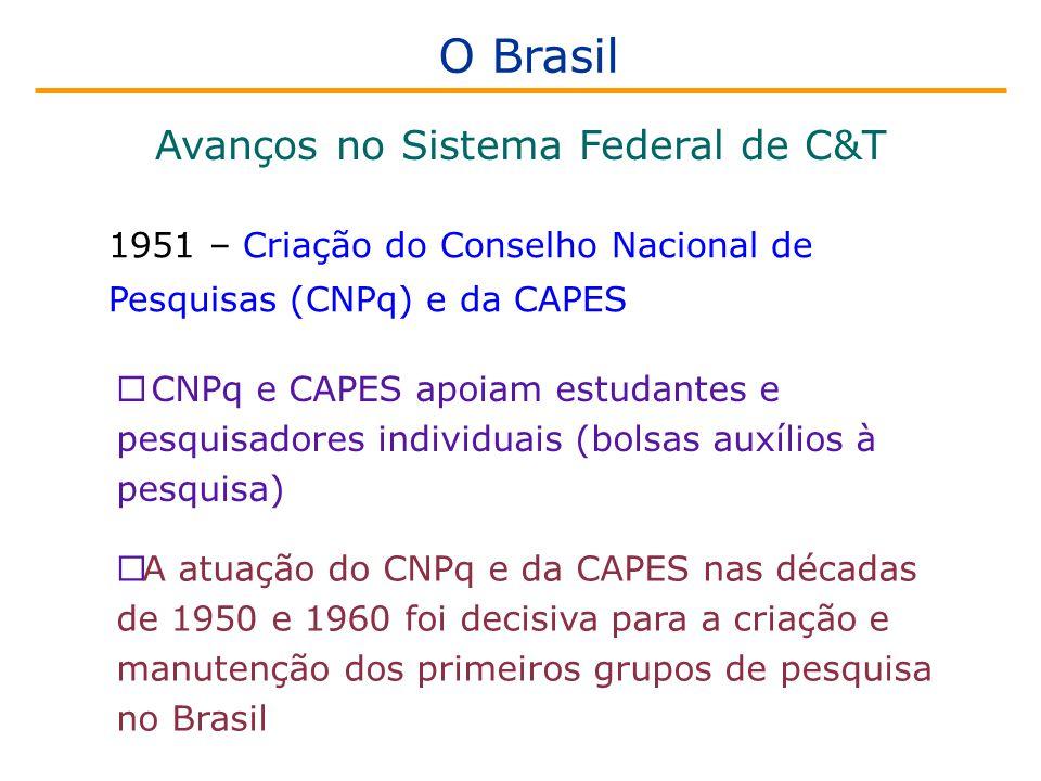 1951 – Criação do Conselho Nacional de Pesquisas (CNPq) e da CAPES Avanços no Sistema Federal de C&T  CNPq e CAPES apoiam estudantes e pesquisadores individuais (bolsas auxílios à pesquisa)  A atuação do CNPq e da CAPES nas décadas de 1950 e 1960 foi decisiva para a criação e manutenção dos primeiros grupos de pesquisa no Brasil O Brasil