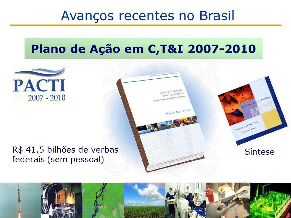 Plano de Ação em C,T&I 2007-2010 Síntese Avanços recentes no Brasil R$ 41,5 bilhões de verbas federais (sem pessoal)