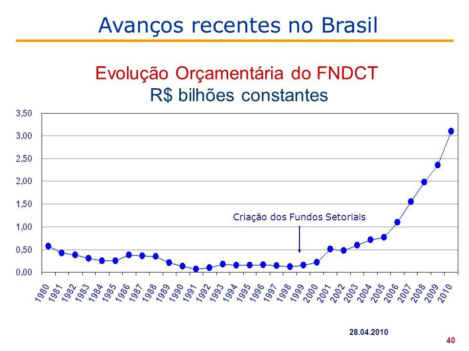 Criação dos Fundos Setoriais Evolução Orçamentária do FNDCT R$ bilhões constantes 28.04.2010 40 Avanços recentes no Brasil