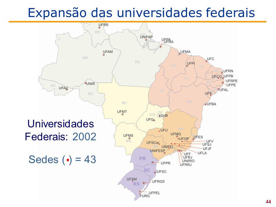 Universidades Federais: 2002 Sedes ( ) = 43 44 Expansão das universidades federais