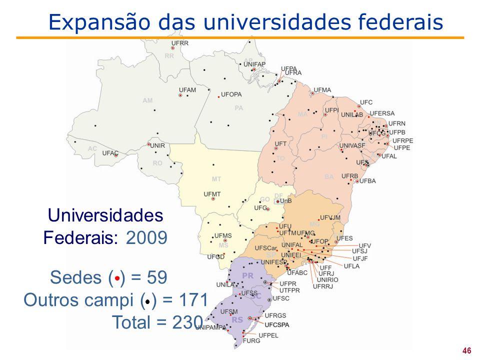 Universidades Federais: 2009 Sedes ( ) = 59 Outros campi ( ) = 171 Total = 230 46 Expansão das universidades federais