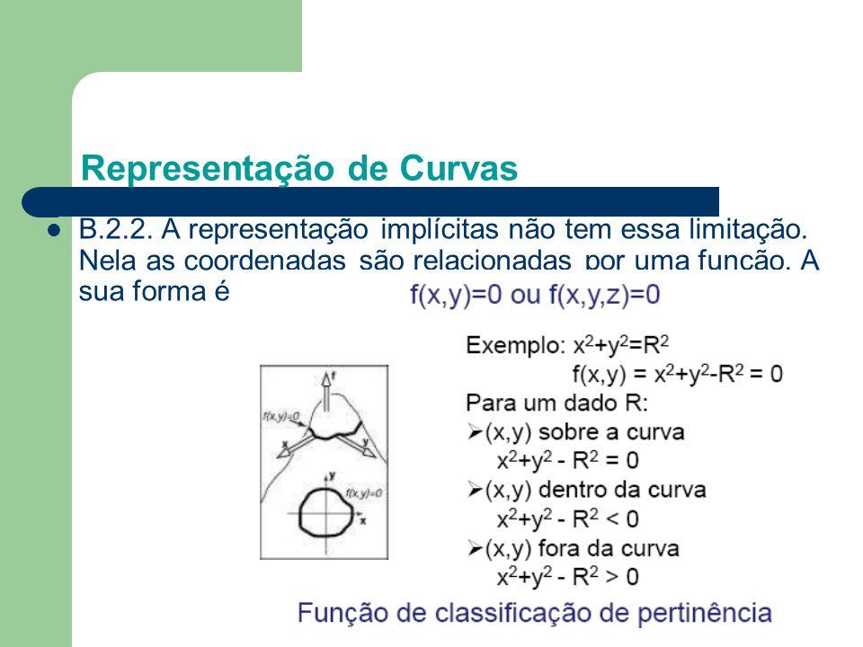 Representação de Curvas  B.2.2. A representação implícitas não tem essa limitação. Nela as coordenadas são relacionadas por uma função. A sua forma é