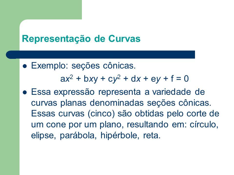 Representação de Curvas  Exemplo: seções cônicas. ax 2 + bxy + cy 2 + dx + ey + f = 0  Essa expressão representa a variedade de curvas planas denomi