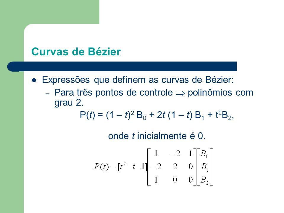 Curvas de Bézier  Expressões que definem as curvas de Bézier: – Para três pontos de controle  polinômios com grau 2. P(t) = (1 – t) 2 B 0 + 2t (1 –