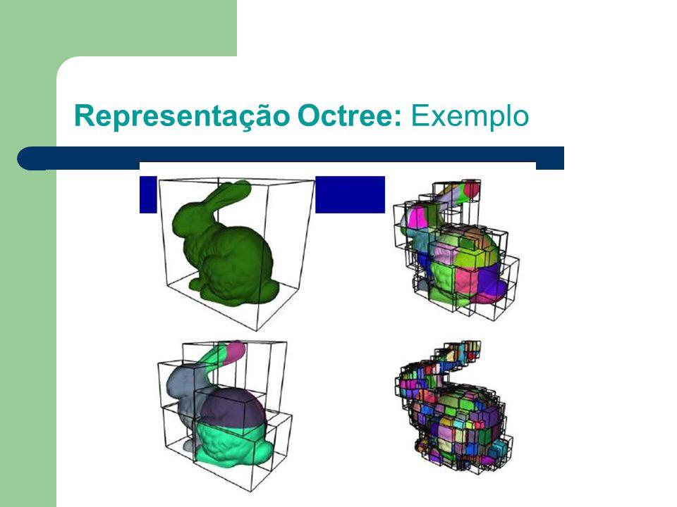 Representação Octree: Exemplo