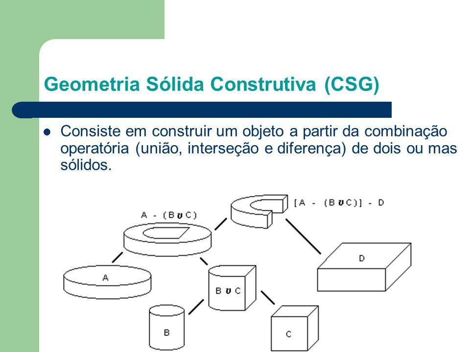  Consiste em construir um objeto a partir da combinação operatória (união, interseção e diferença) de dois ou mas sólidos. Geometria Sólida Construti