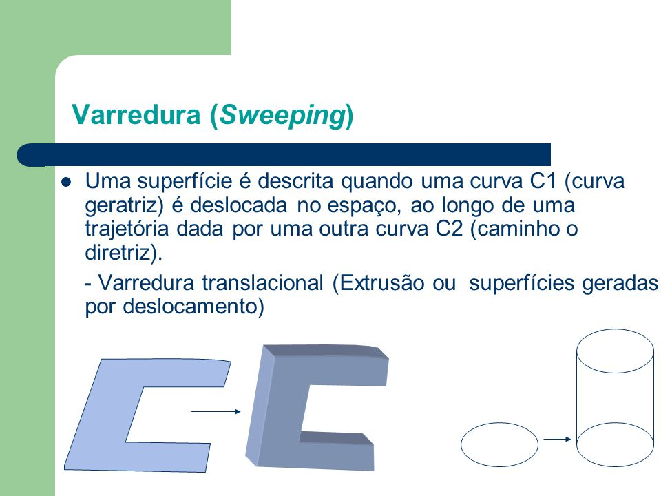  Uma superfície é descrita quando uma curva C1 (curva geratriz) é deslocada no espaço, ao longo de uma trajetória dada por uma outra curva C2 (caminh