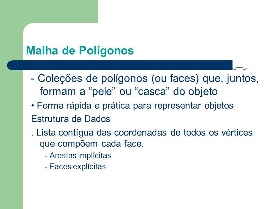"""- Coleções de polígonos (ou faces) que, juntos, formam a """"pele"""" ou """"casca"""" do objeto • Forma rápida e prática para representar objetos Estrutura de Da"""