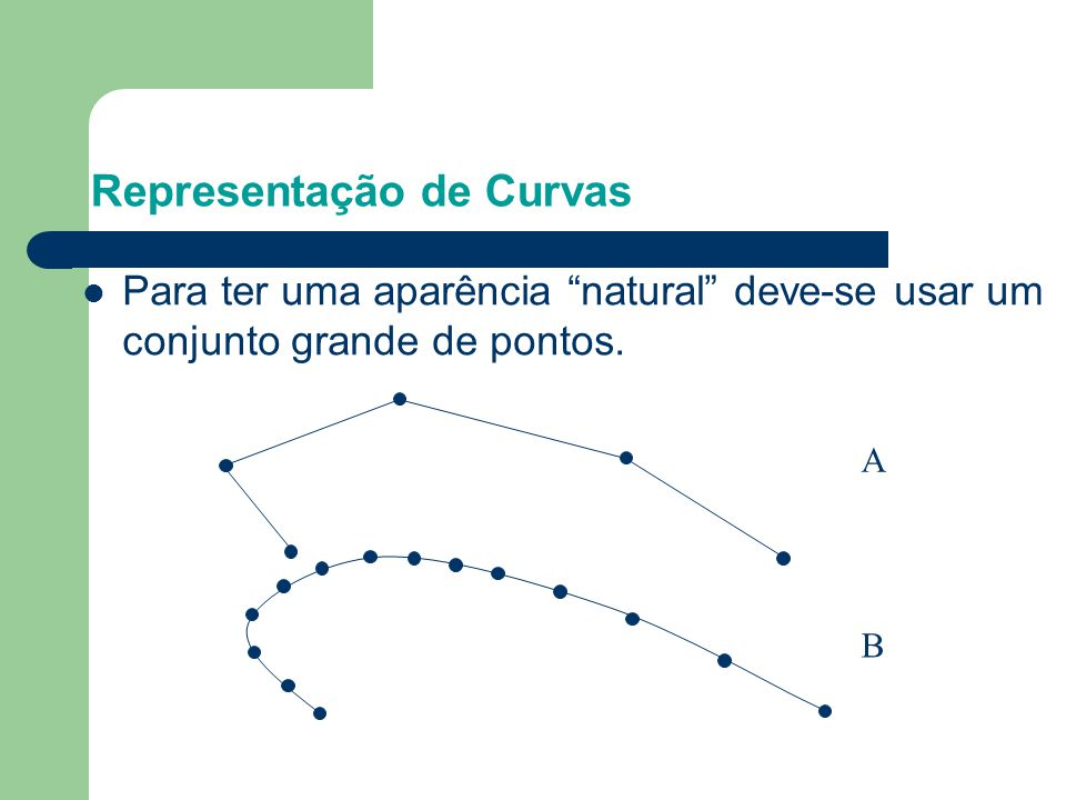 """ Para ter uma aparência """"natural"""" deve-se usar um conjunto grande de pontos. Representação de Curvas A B"""