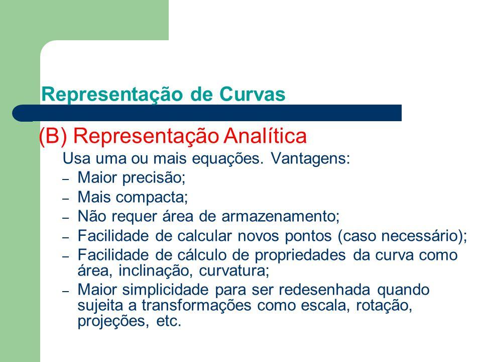 (B) Representação Analítica Usa uma ou mais equações. Vantagens: – Maior precisão; – Mais compacta; – Não requer área de armazenamento; – Facilidade d
