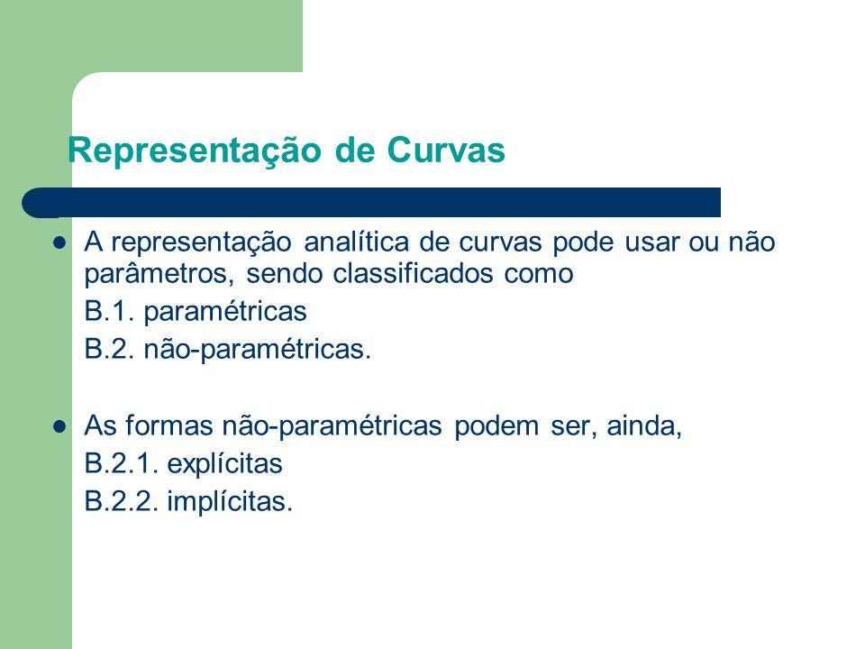  A representação analítica de curvas pode usar ou não parâmetros, sendo classificados como B.1. paramétricas B.2. não-paramétricas.  As formas não-p