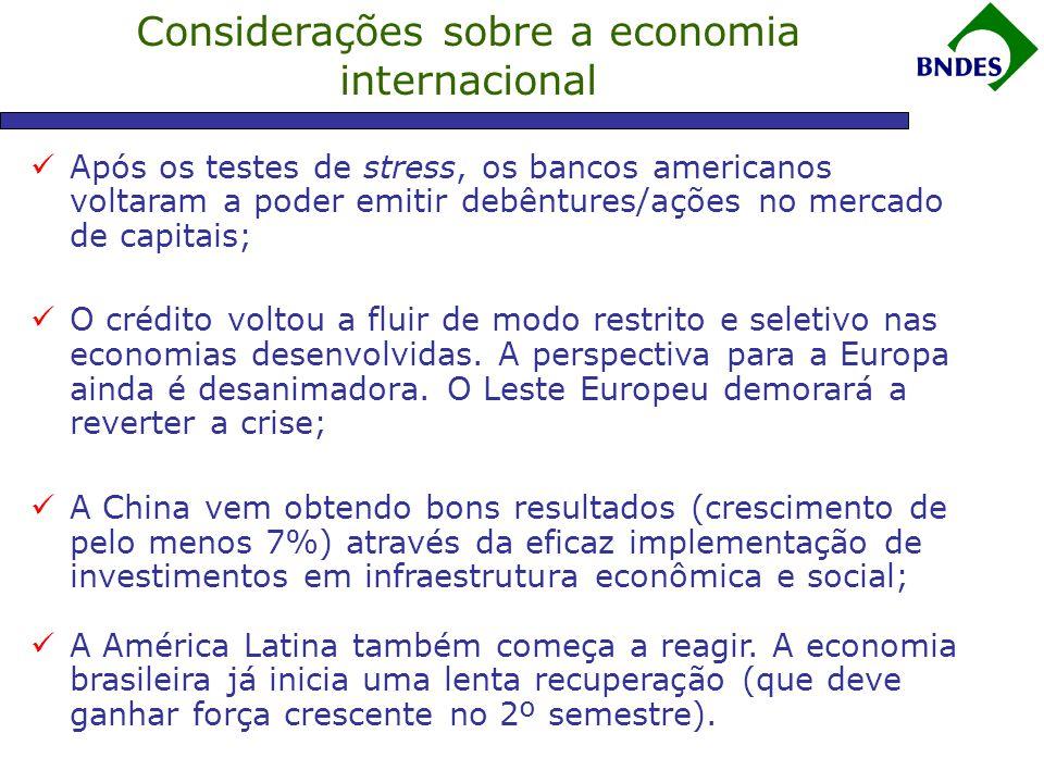 Investimentos em energia e infra-estrutura não foram afetados pela crise BNDES – Pesquisas de Ago/2008 X Dez/2008 (R$ bilhões) Fonte: BNDES/APE Não Afetados Afetados