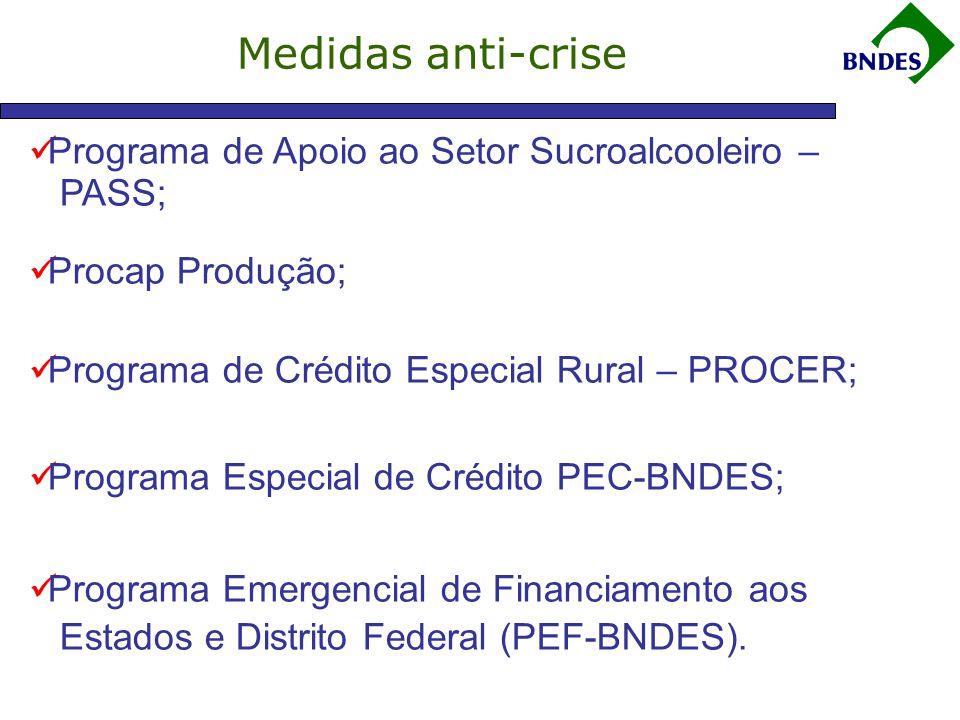 Medidas anti-crise  Programa de Apoio ao Setor Sucroalcooleiro – PASS;  Procap Produção;  Programa de Crédito Especial Rural – PROCER;  Programa Especial de Crédito PEC-BNDES;  Programa Emergencial de Financiamento aos Estados e Distrito Federal (PEF-BNDES).