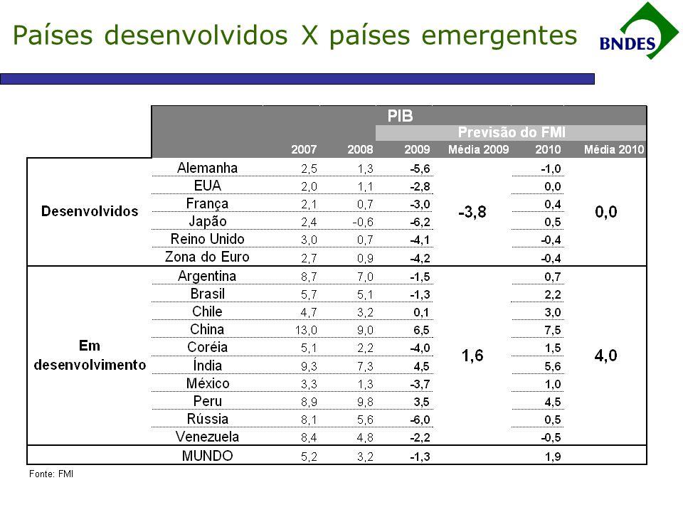 14 Cadeia de petróleo e gás responderá por mais da metade do investimento industrial Fonte: BNDES/APE