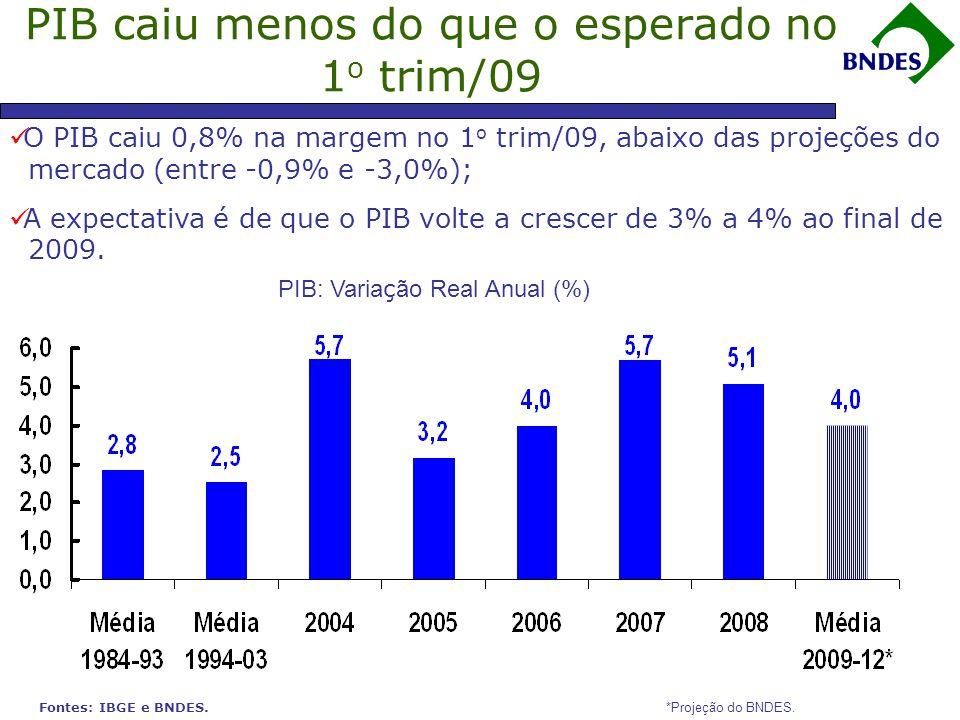 BNDES no PAC  Maio de 2009: 308 projetos  financiamento potencial de R$ 128 bilhões (R$ 249 bilhões em investimentos totais)  Com o aumento do PAC a atuação do BNDES será maior nos próximos anos  2009  Financiamento de R$ 25 bilhões para a Petrobras
