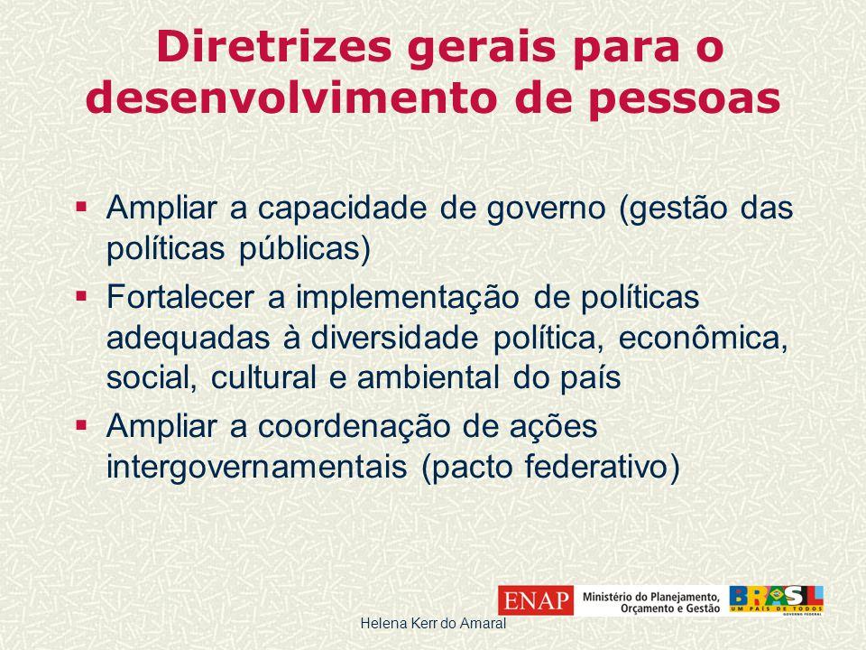 Diretrizes gerais para o desenvolvimento de pessoas  Ampliar a capacidade de governo (gestão das políticas públicas)  Fortalecer a implementação de