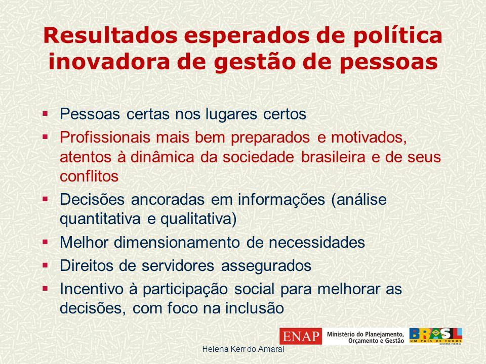 Resultados esperados de política inovadora de gestão de pessoas  Pessoas certas nos lugares certos  Profissionais mais bem preparados e motivados, a
