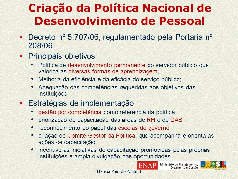 Criação da Política Nacional de Desenvolvimento de Pessoal  Decreto nº 5.707/06, regulamentado pela Portaria nº 208/06  Principais objetivos • Polít
