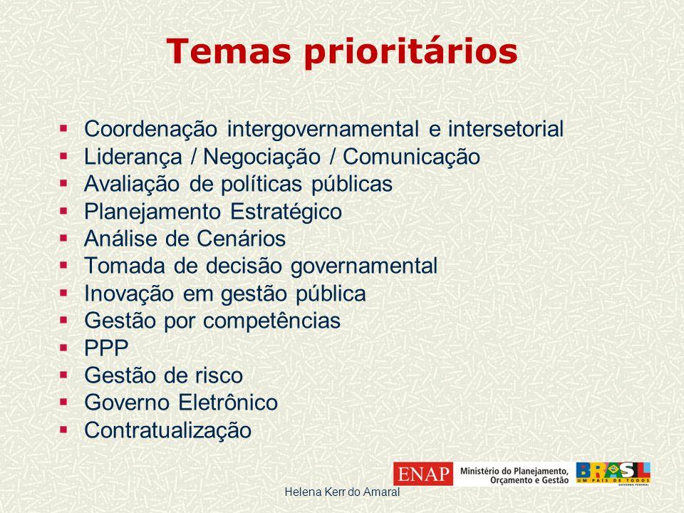 Temas prioritários  Coordenação intergovernamental e intersetorial  Liderança / Negociação / Comunicação  Avaliação de políticas públicas  Planeja
