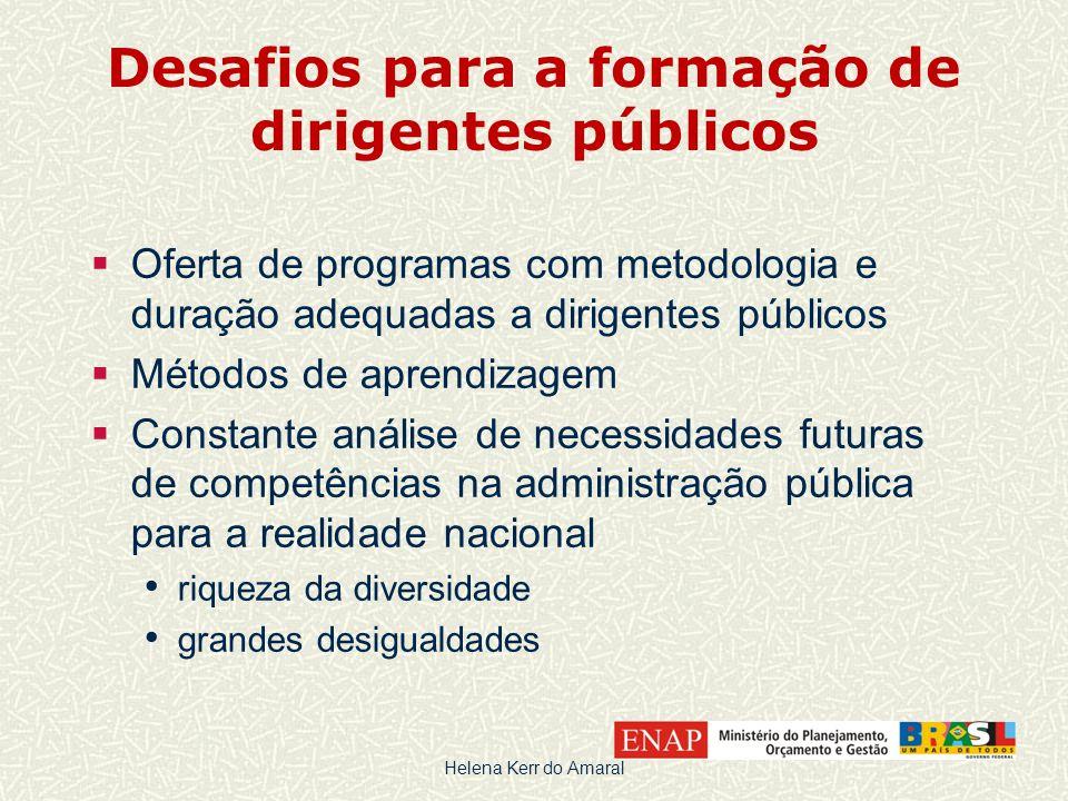 Desafios para a formação de dirigentes públicos  Oferta de programas com metodologia e duração adequadas a dirigentes públicos  Métodos de aprendiza