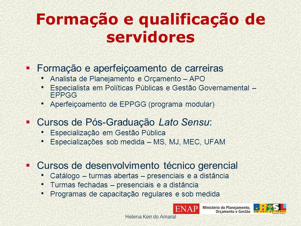 Formação e qualificação de servidores  Formação e aperfeiçoamento de carreiras • Analista de Planejamento e Orçamento – APO • Especialista em Polític